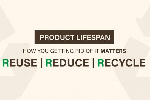Product Lifespan